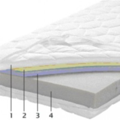 Medical Matrassen  ( VISCO SLEEP ) dikte 20 cm